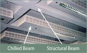 Hydronics Vs Air Radiant Cooling Taco Advanced Hydronics